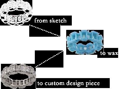custom design K W Jewelry Kestenbaum Weisner